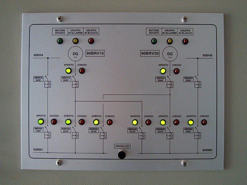 cm-energia_gruppi-elettrogeni_galleria-04